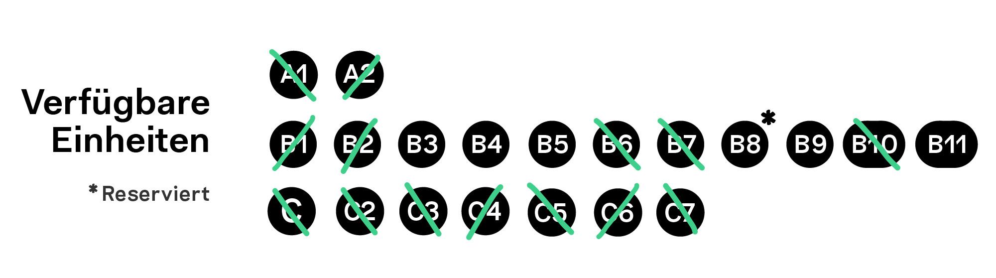Park 6 - Verfügbare Einheiten